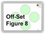 30. Off Set Figure 8. This exercise requires two bowls with tempting dog treats and two cones (pylons).  A hail screen wire cover is placed over the food bowls to prevent a dog that breaks heel position from being rewarded by eating the treats. The four objects are arranged in a diamond pattern   the two end cones are 10 feet (3.05 m) apart;  food bowls are 2.5 feet (0.76 m) from the centre line.  Allowances can be made in the distance apart of the two food bowls for large breeds The team enters the Figure 8 as indicated by the placement of the exercise sign, turns either to the left or the right following the path indicated on the course map, proceeds toward the end pylon in that direction, loops that pylon and completes the Figure 8 around the other end pylon and exits the Figure 8 as indicated by the placement of the next exercise station. There are no halts in this exercise.   Deductions: A cue to leave it- in a non corrective tone will be allowed with no deductions.  Biting at the screen or tipping the bowl over shall be scored as non qualifying.